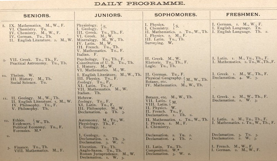 Class schedule from the 1890-1891 course catalogue